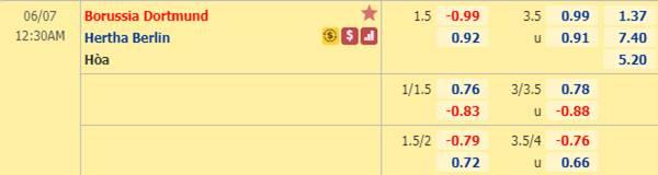 Tỷ lệ kèo Dortmund vs Hertha Berlin.