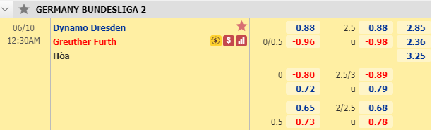 Tỷ lệ kèo giữa Dynamo Dresden vs Greuther Furth