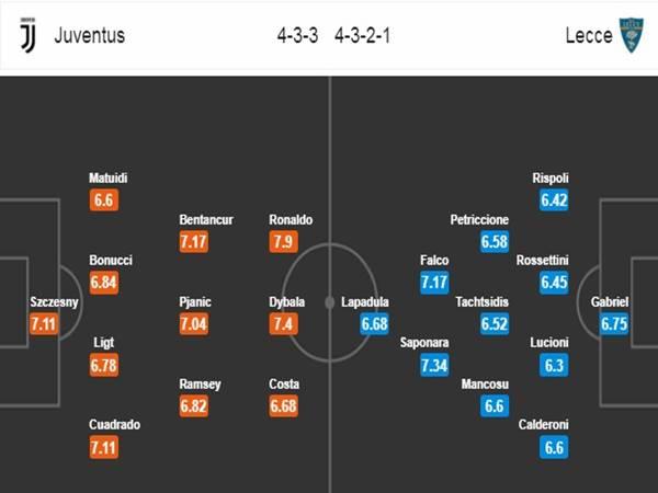 Đội hình thi đấu giữa Juventus với Lecce