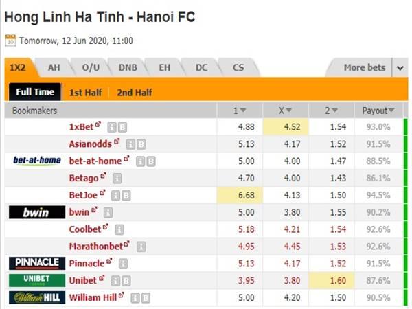 Tỷ lệ kèo giữa Hồng Lĩnh Hà Tĩnh với Hà Nội FC