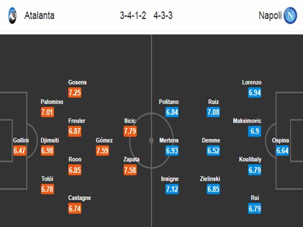 Đội hình dự kiến giữa Atalanta vs Napoli