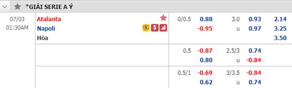 Tỷ lệ kèo giữa Atalanta vs Napoli