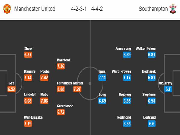 Đội hình dự kiến giữa Man Utd vs Southampton