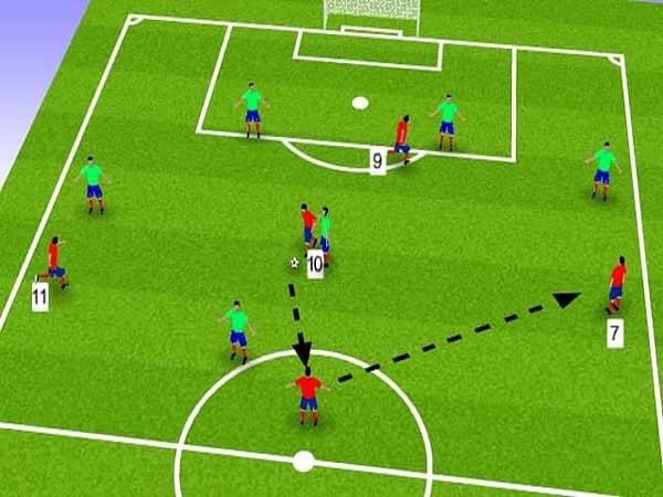 Vai trò của tiền vệ trong bóng đá