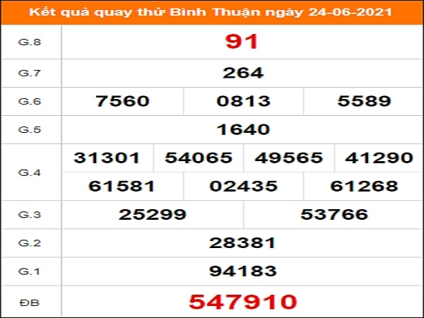 Quay thử xổ số Bình Thuận ngày 24/6/2021