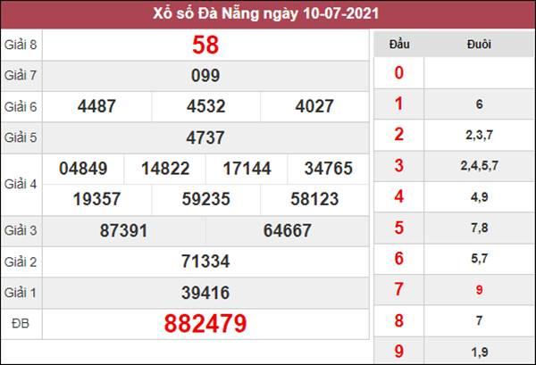 Nhận định KQXS Đà Nẵng 14/7/2021 tỷ lệ lô về cao nhất
