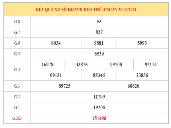 Nhận định KQXSKH ngày 4/7/2021 dựa trên kết quả kì trước