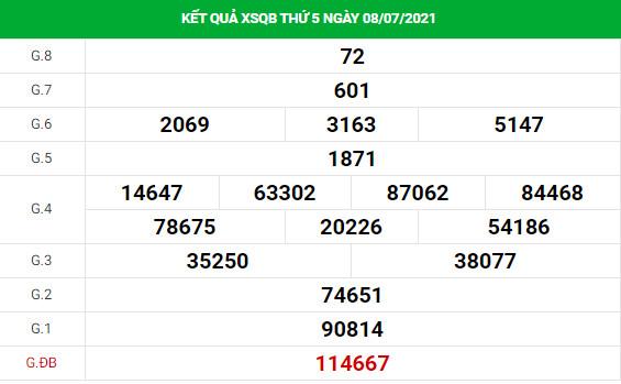 Soi cầu dự đoán xổ số Quảng Bình 15/7/2021 chính xác