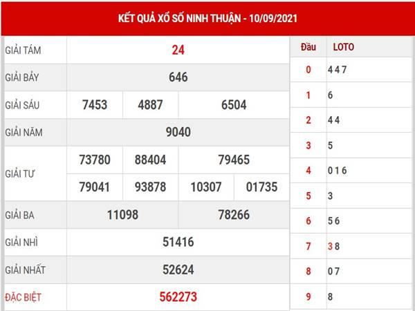 Thống kê xổ số Ninh Thuận thứ 6 ngày 17/9/2021