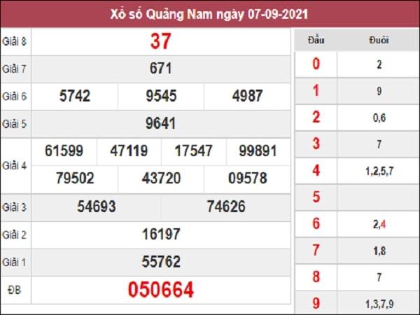 Phân tích XSQNM 14-09-2021