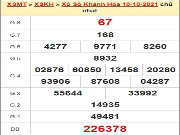 Dự đoán XSKH 13/10/2021